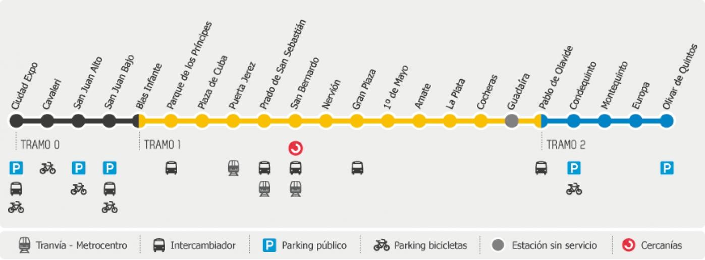 esquema-linea-1-metro-sevilla